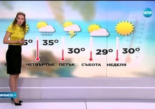 Прогноза за времето (07.07.2015 - обедна)