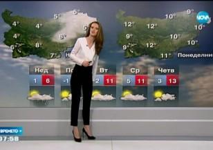 Прогноза за времето (29.11.2015 г. - сутрешна)