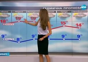Прогноза за времето (30.04.2016 - обедна)