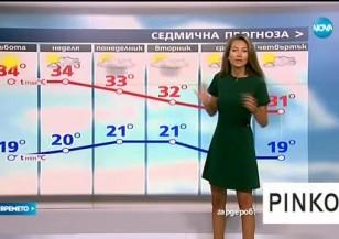 Прогноза за времето (23.07.2016 - обедна)