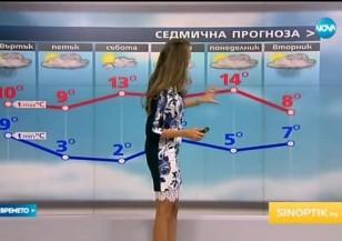 Прогноза за времето (27.10.2016 - обедна)