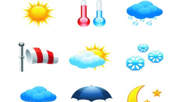 климат рязка промяна смяна на времето метеорологична чувствителност