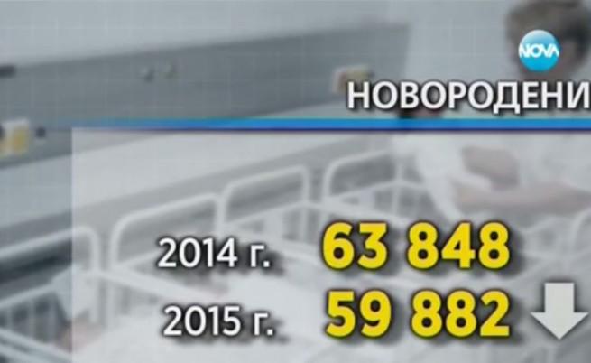 Драстичен спад на раждаемостта в България