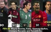 От FIFA 07 до FIFA 17: Как се промениха топ 5 на най-добрите футболисти в света