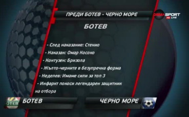 Битката за Топ 6 продължава в Пловдив