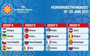 Повторение на финала още в групите на Евробаскет за жени