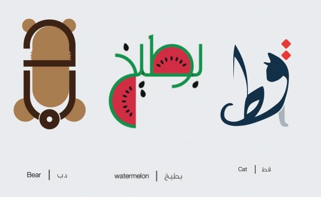 Ето какво значат тези арабски символи (снимки)