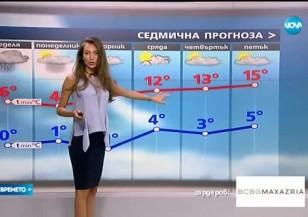 Прогноза за времето (18.02.2016 - централна емисия)