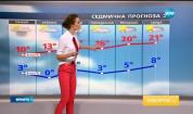 Прогноза за времето (21.04.2017 - обедна емисия)