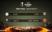 Юнайтед с най-лекото препятствие в Лига Европа, Аякс срещу Лион