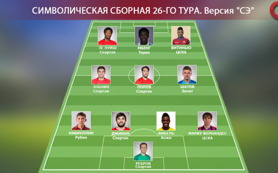 Ивелин Попов в отбора на кръга в Русия