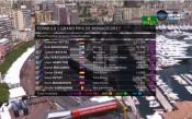 Фетел с нов рекорд в Монте Карло, Бътън с 15 обиколки наказание
