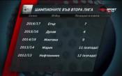 Обзор на Втора лига - 30-и кръг /първа част/