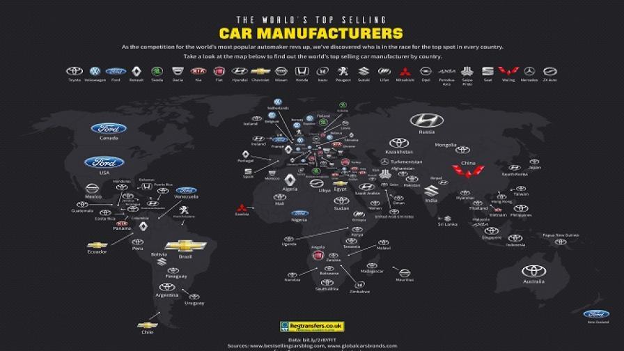 Най-популярните авто марки по държави