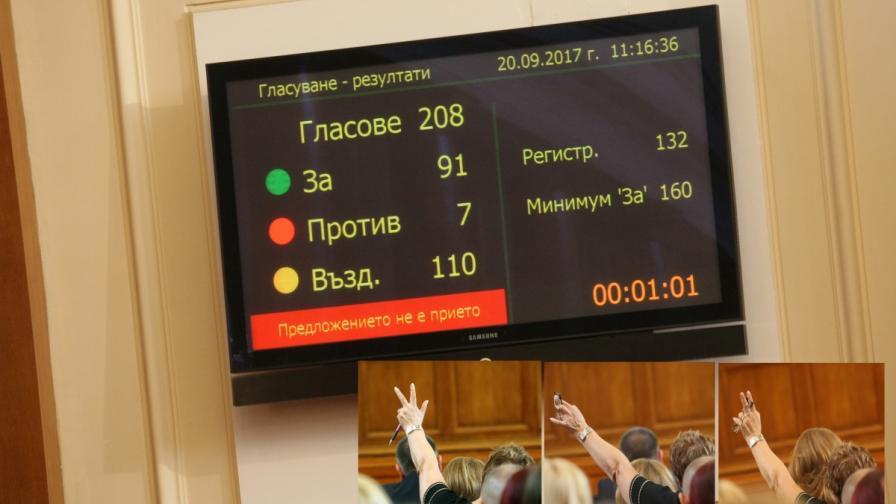 За пръв път парламентът избра 11 членове на ВСС по колегии