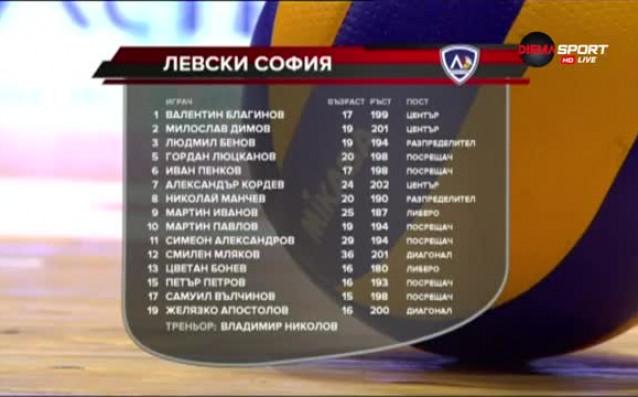 Какво направи ВК Левски на трансферния пазар през лятото? Смилен