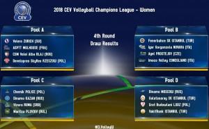 Шампионите на Полша и Сърбия, и Елица Василева с Динамо в група с Марица