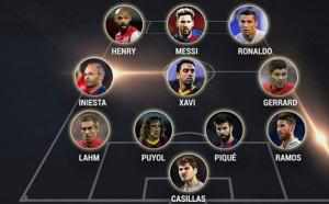 УЕФА обяви най-силния отбор от началото на века