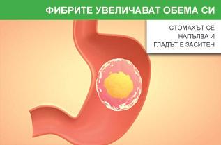 Действие на Vitaslim EAT&FIT;: Етап 2