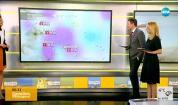 Прогноза за времето (19.02.2018 - сутрешна)