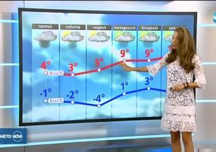 Прогноза за времето (22.03.2018 - централна)