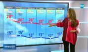 Прогноза за времето (15.09.2018 - централна емисия)