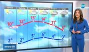 Прогноза за времето (31.01.2019 - централна емисия)