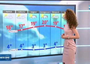 Прогноза за времето (21.03.2019 - централна емисия)