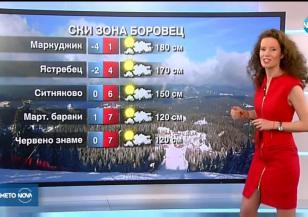 Прогноза за времето (22.03.2019 - централна емисия)