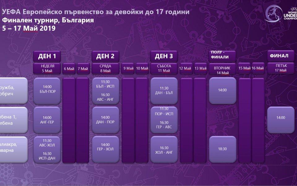 Програмата за Евро 2019 при девойките бе финализирана