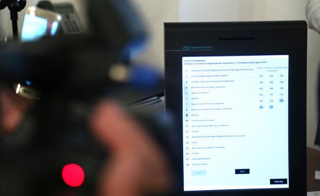 Това са новите устройства за машинно гласуване в България