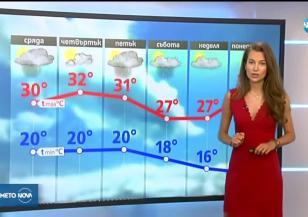 Прогноза за времето (25.06.2019 - централна емисия)