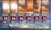 Прогноза за времето (11.08.2019 - централна емисия)