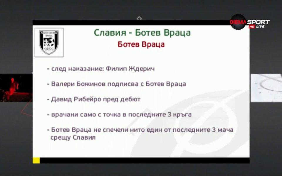 Славия и Ботев Враца откриват 6-ия кръг в efbet Лига.