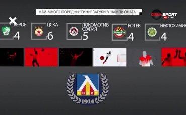 Малко статистика и цифри преди Витоша - Левски