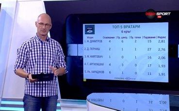 Мартин Димитров е номер едно под рамката за 6-ия кръг в efbet Лига