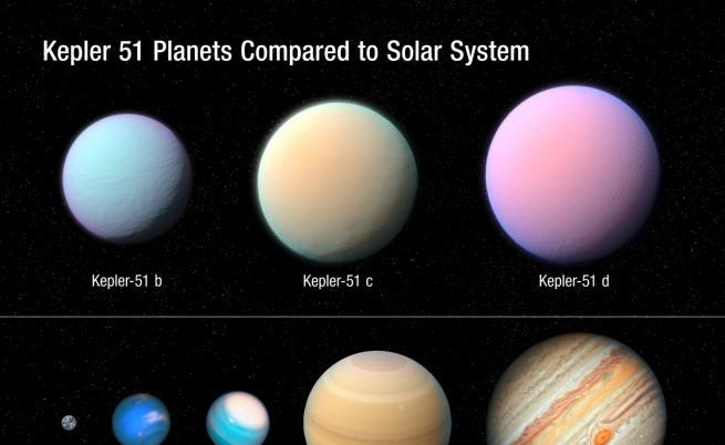 НАСА откри планети като