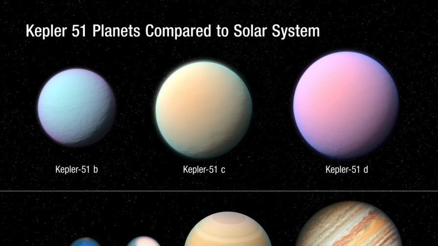 """Съпоставка между трите """"пухкави"""" планети и планети от Слънчевата система"""
