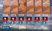 Прогноза за времето (09.01.2020 - обедна емисия)