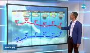 Прогноза за времето (10.02.2020 - обедна емисия)