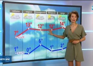 Прогноза за времето (21.02.2020 - централна емисия)