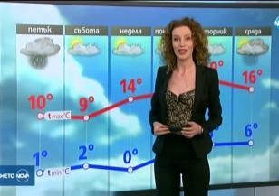 Прогноза за времето (27.02.2020 - централна емисия)