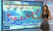 Прогноза за времето (07.03.2020 - централна емисия)