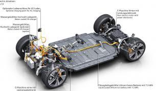 Audi e-tron Sportback 50 quattro