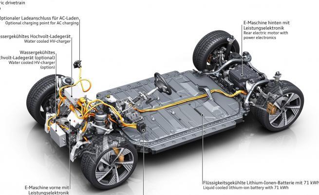 Азиатските производителите на литиево-йонни батерии атакуват Европа