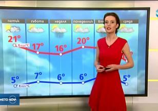 Прогноза за времето (10.04.2020 - сутрешна)