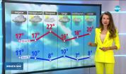 Прогноза за времето (02.05.2020 - централна емисия)