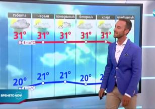 Прогноза за времето (08.08.2020 - централна емисия)