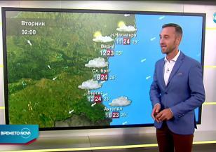 Прогноза за времето (21.09.2020 - сутрешна)