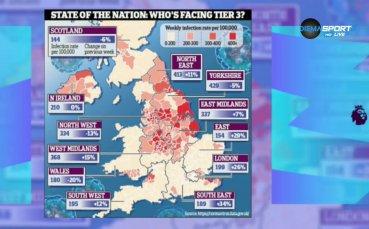Как ще бъдат разпределени феновете в Англия при завръщането си?